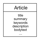 article-content-type